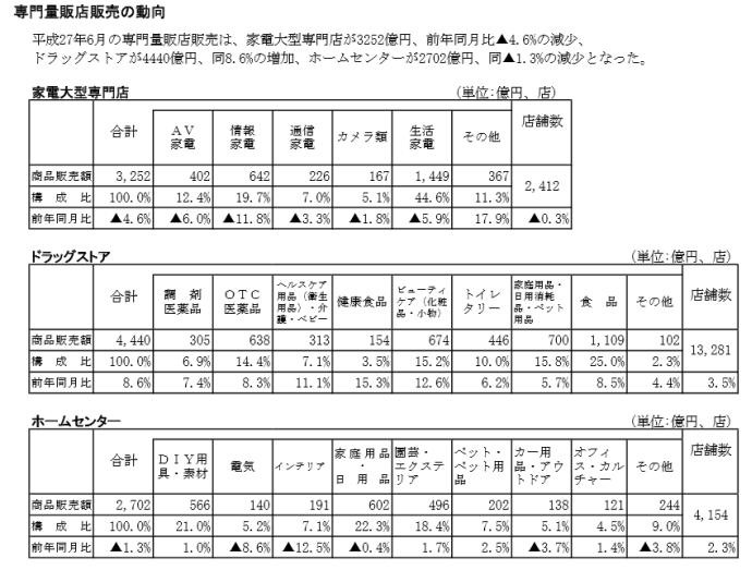 上がった?下がった? 給与分布に見る不景気の原因 泥棒の受け取り超過鮮明に %e8%b2%a7%e5%9b%b0 %e6%b6%88%e8%b2%bb %e5%8a%b4%e5%83%8d%e3%83%bb%e5%b0%b1%e8%81%b7 %e3%83%a2%e3%83%a9%e3%83%ab%e3%83%8f%e3%82%b6%e3%83%bc%e3%83%89 yakunin economy