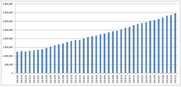 """""""アベノミクス""""新種の焼き畑農法を決算する 出口の部 多重債務時代の再来 %e9%87%91%e8%9e%8d%e3%83%bb%e5%b8%82%e6%b3%81 %e8%b5%b7%e6%a5%ad %e7%b5%8c%e5%96%b6 soho%e3%83%bb%e8%87%aa%e5%96%b6 %e3%82%a2%e3%83%99%e3%83%8e%e3%83%9f%e3%82%af%e3%82%b9%e3%81%ae%e4%bb%95%e7%b5%84%e3%81%bf politics economy"""