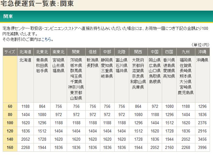 沖縄で全国紙が売れないのは訃報欄の差 このウソホント? 根っから沖縄県民を馬鹿にしている東京都民 economy health %e6%b6%88%e8%b2%bb %e6%b2%96%e7%b8%84 %e6%b0%91%e6%97%8f%e5%95%8f%e9%a1%8c %e6%94%bf%e7%ad%96%e3%83%bb%e7%9c%81%e5%ba%81 %e5%9c%b0%e6%96%b9%e3%83%bb%e7%94%b0%e8%88%8e netouyo