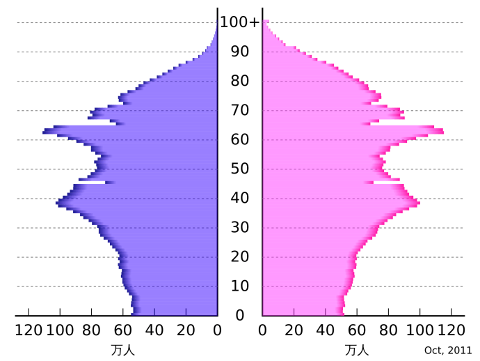 SMAP解散騒動と高齢化社会 あって当然の「メンツ」を得られなくなった大人たち %e8%b5%b7%e6%a5%ad %e7%b5%8c%e5%96%b6 %e6%b0%91%e6%97%8f%e3%83%bb%e3%82%a4%e3%83%87%e3%82%aa%e3%83%ad%e3%82%ae%e3%83%bc %e5%8a%b4%e5%83%8d%e3%83%bb%e5%b0%b1%e8%81%b7 %e3%82%ad%e3%83%ac%e3%82%8b%e8%80%81%e4%ba%ba%e9%81%94 geinou domestic your life %e9%ab%98%e9%bd%a2%e5%8c%96 health economy