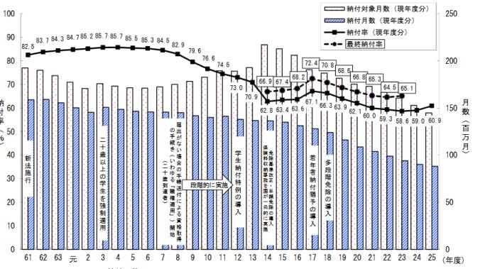 「透析患者をぶっ殺せ」ば医療費削減? 長谷川豊式の計算を検証 %e9%87%91%e8%9e%8d%e3%83%bb%e5%b8%82%e6%b3%81 %e7%a4%be%e4%bc%9a%e4%bf%9d%e9%9a%9c%e3%83%bb%e5%b9%b4%e9%87%91%e8%a9%90%e6%ac%ba %e5%8c%bb%e7%99%82 %e4%bb%8b%e8%ad%b7%e3%83%bb%e5%b9%b4%e9%87%91 %e3%83%a2%e3%83%a9%e3%83%ab%e3%83%8f%e3%82%b6%e3%83%bc%e3%83%89 %e3%82%b5%e3%82%a4%e3%82%a8%e3%83%b3%e3%82%b9 netouyo %e9%ab%98%e9%bd%a2%e5%8c%96 health economy