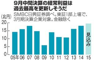 はごろもツナ缶事件に学ぶ日本経済 ゴキブリ食って過去最高益経済を回そう!? %e9%a3%9f%e3%83%bb%e5%97%9c%e5%a5%bd%e5%93%81 economy %e7%b5%8c%e5%96%b6 health %e6%b6%88%e8%b2%bb %e4%bc%81%e6%a5%ad%e4%b8%8d%e7%a5%a5%e4%ba%8b %e3%83%a2%e3%83%a9%e3%83%ab%e3%83%8f%e3%82%b6%e3%83%bc%e3%83%89 %e3%82%a2%e3%83%99%e3%83%8e%e3%83%9f%e3%82%af%e3%82%b9%e3%81%ae%e4%bb%95%e7%b5%84%e3%81%bf soho%e3%83%bb%e8%87%aa%e5%96%b6