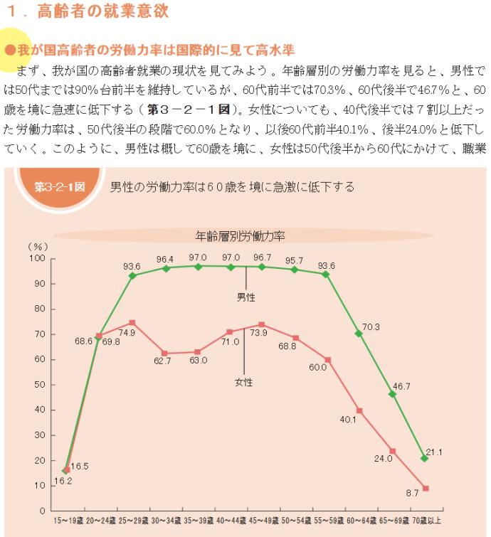 一億総活躍社会と横浜小1男児死亡事故 田代優君を殺したのは国と合田政市(87)のどちらなのか? %e8%b2%a7%e5%9b%b0 %e9%ab%98%e9%bd%a2%e5%8c%96 economy %e7%a4%be%e4%bc%9a%e4%bf%9d%e9%9a%9c%e3%83%bb%e5%b9%b4%e9%87%91%e8%a9%90%e6%ac%ba seiho politics domestic %e5%8a%b4%e5%83%8d%e3%83%bb%e5%b0%b1%e8%81%b7 %e4%bb%8b%e8%ad%b7%e3%83%bb%e5%b9%b4%e9%87%91 %e4%ba%a4%e9%80%9a%e4%ba%8b%e6%95%85 jiken %e3%83%a2%e3%83%a9%e3%83%ab%e3%83%8f%e3%82%b6%e3%83%bc%e3%83%89 %e3%83%96%e3%83%a9%e3%83%83%e3%82%af%e7%a4%be%e5%93%a1%e3%83%bb%e3%83%a2%e3%83%b3%e3%82%b9%e3%82%bf%e3%83%bc%e7%a4%be%e5%93%a1