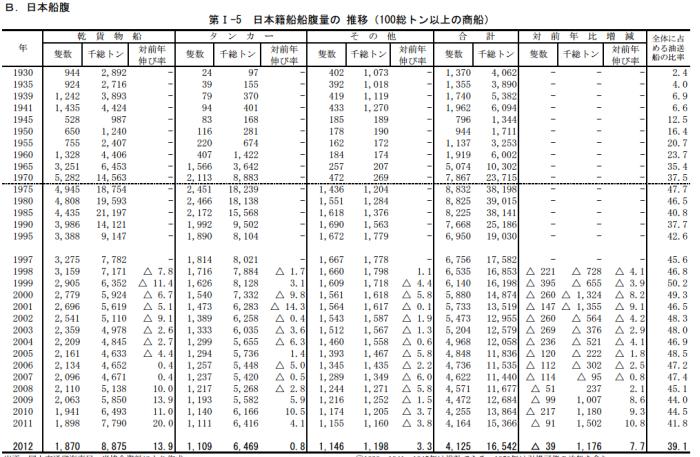 水泡に帰すアベノミクス文字通りただの水ぶくれ臨界点超えた日本経済現場から崩壊、すべてのビジネスマンは統計数字でその実像注視すべき %e9%87%91%e8%9e%8d%e3%83%bb%e5%b8%82%e6%b3%81 %e8%b5%b7%e6%a5%ad economy %e7%b5%8c%e5%96%b6 saigai %e6%b6%88%e8%b2%bb %e6%94%bf%e7%ad%96%e3%83%bb%e7%9c%81%e5%ba%81 politics domestic %e5%8a%b4%e5%83%8d%e3%83%bb%e5%b0%b1%e8%81%b7 %e4%b8%80%e6%ac%a1%e7%94%a3%e6%a5%ad %e3%83%96%e3%83%a9%e3%83%83%e3%82%af%e4%bc%81%e6%a5%ad soho%e3%83%bb%e8%87%aa%e5%96%b6