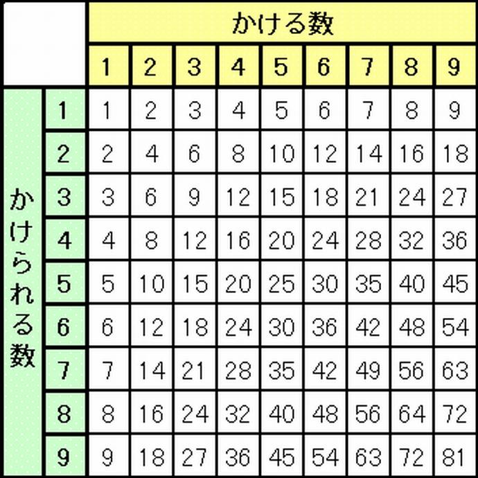 英語教育、小5から正式教科へ 2018年~ 年々激増する日本語を読み書きできない「普通の日本人」 むしろ日本語教育とディスカッションを強化すべきでは? health %e6%b0%91%e6%97%8f%e3%83%bb%e3%82%a4%e3%83%87%e3%82%aa%e3%83%ad%e3%82%ae%e3%83%bc %e6%95%99%e8%82%b2 politics netouyo