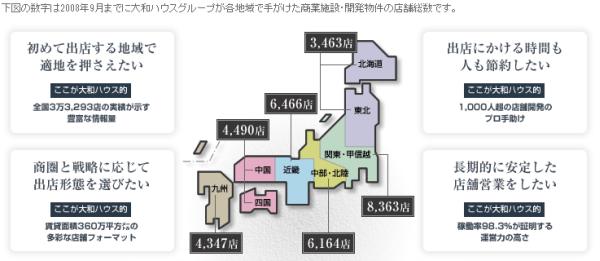 大和ハウス、ユニクロと物流事業で提携 港湾・ベイエリアの物流施設活用事業展開 「食い尽くした」店舗需要、暗雲かかる消費経済 %e9%87%91%e8%9e%8d%e3%83%bb%e5%b8%82%e6%b3%81 economy %e7%b5%8c%e5%96%b6 %e6%b6%88%e8%b2%bb domestic soho%e3%83%bb%e8%87%aa%e5%96%b6