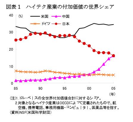 """ギャンブル依存症で騒がれるカジノ法案 """"本当に中毒になるのは誰?"""" カジノ、株式、為替 猿知恵日本に未来はあるか? %e8%b5%b7%e6%a5%ad economy %e7%b5%8c%e5%96%b6 health %e6%ad%b4%e5%8f%b2 %e6%94%bf%e7%ad%96%e3%83%bb%e7%9c%81%e5%ba%81 politics international yakunin"""