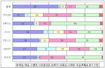世界一、東大発ベンチャー企業「SCHAFT(シャフト)」国内で資金集まらずGoogleが買収日本企業復活の条件はなにか? defence %e9%87%91%e8%9e%8d%e3%83%bb%e5%b8%82%e6%b3%81 %e8%b5%b7%e6%a5%ad economy %e7%b5%8c%e5%96%b6 %e6%94%bf%e7%ad%96%e3%83%bb%e7%9c%81%e5%ba%81 international jiken soho%e3%83%bb%e8%87%aa%e5%96%b6