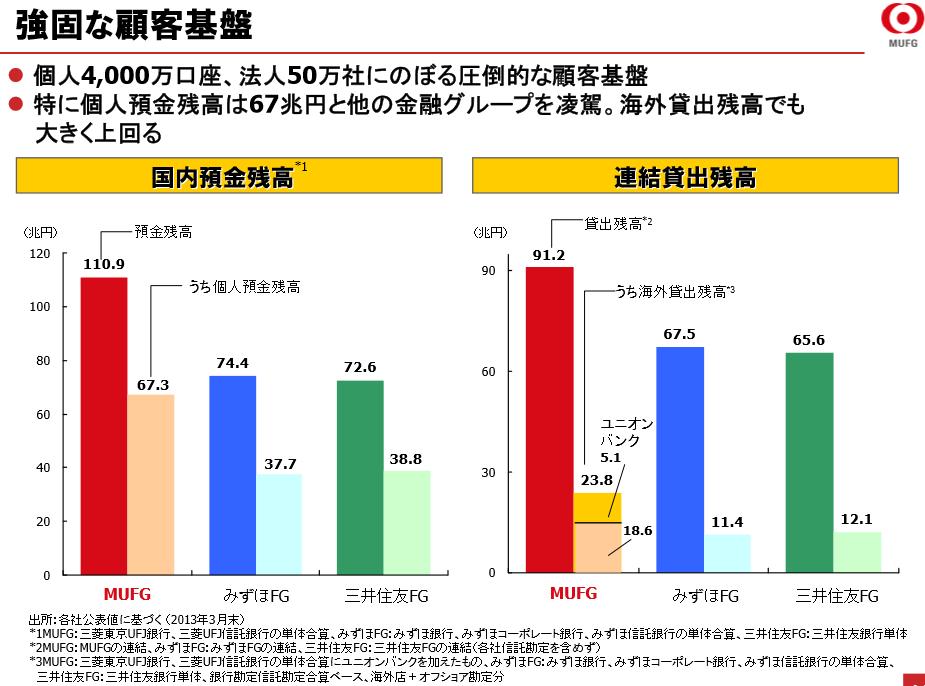 """ウクライナクーデター・クリミア併合問題が引き起こす邦銀の窒息ショック""""急激な円高、外貨枯渇""""日経上昇とメガバンクマイナスが示唆する知られざる危機シナリオ %e9%87%91%e8%9e%8d%e3%83%bb%e5%b8%82%e6%b3%81 economy %e7%b5%8c%e5%96%b6 international"""