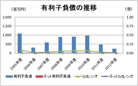 塩崎恭久厚生労働相「年金(GPIF)でベンチャー・未公開株投資ありうる」 日本にワールドベンチャーは生まれるか? むしろ科学・軍事の研究投資の必要性 %e9%87%91%e8%9e%8d%e3%83%bb%e5%b8%82%e6%b3%81 %e8%b5%b7%e6%a5%ad economy %e6%94%bf%e7%ad%96%e3%83%bb%e7%9c%81%e5%ba%81 politics