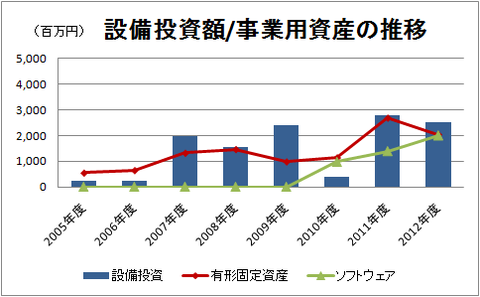 塩崎恭久厚生労働相「年金(GPIF)でベンチャー・未公開株投資ありうる」 日本にワールドベンチャーは生まれるか? むしろ科学・軍事の研究投資の必要性 %e9%87%91%e8%9e%8d%e3%83%bb%e5%b8%82%e6%b3%81 %e8%b5%b7%e6%a5%ad %e6%94%bf%e7%ad%96%e3%83%bb%e7%9c%81%e5%ba%81 politics economy