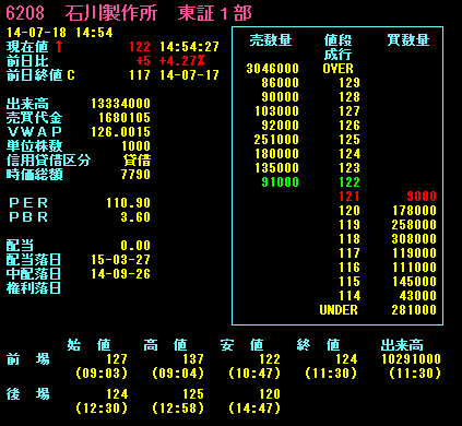 ニュースクリップ@経済2014/07/18緊迫=予定調和?マレーシア航空機と連動する石川製作所 economy news economy