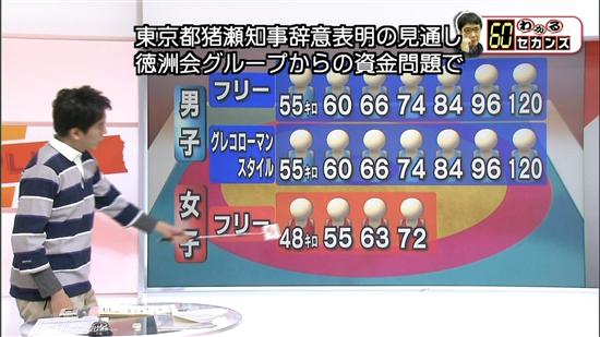"""東京都民を愚弄する自公勢力、都知事選に自民党が勝てるか?""""安倍総理が言及「都知事候補は若い女性がいい」"""" economy %e6%94%bf%e7%ad%96%e3%83%bb%e7%9c%81%e5%ba%81 politics domestic %e5%85%ac%e5%8b%99%e5%93%a1%e7%8a%af%e7%bd%aa yakunin %e3%83%a2%e3%83%a9%e3%83%ab%e3%83%8f%e3%82%b6%e3%83%bc%e3%83%89 netouyo"""