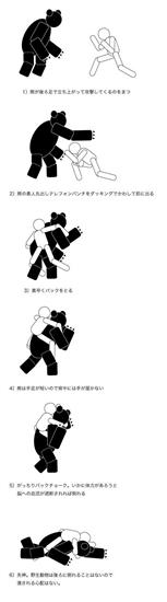 ナイフを持った強盗に遭遇!その時どうする?「助けて」とささやかれ、強盗に跳び蹴り、制圧し表彰 domestic jiken