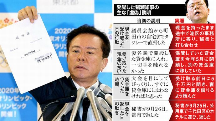 猪瀬氏の公職選挙法違反・政治資金規正法違反の疑いで東京地検特捜部が告発受理、捜査へ小さな傲慢、拘置所行き politics domestic %e5%85%ac%e5%8b%99%e5%93%a1%e7%8a%af%e7%bd%aa yakunin %e4%bc%81%e6%a5%ad%e4%b8%8d%e7%a5%a5%e4%ba%8b jiken