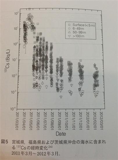 """東京五輪成功のためなら放射能は無害になる?""""福島原発の汚染水問題、健康被害の可能性なく騒ぐ必要なし""""科学と実利、曖昧な推進論者の足元 %e8%a9%90%e6%ac%ba%e3%83%bb%e5%81%bd%e8%a3%85%e8%a1%a8%e7%a4%ba%e7%ad%89 %e5%8c%bb%e7%99%82 %e3%83%a2%e3%83%a9%e3%83%ab%e3%83%8f%e3%82%b6%e3%83%bc%e3%83%89 %e3%82%b5%e3%82%a4%e3%82%a8%e3%83%b3%e3%82%b9 tepco %e4%bc%81%e6%a5%ad%e4%b8%8d%e7%a5%a5%e4%ba%8b health international economy"""
