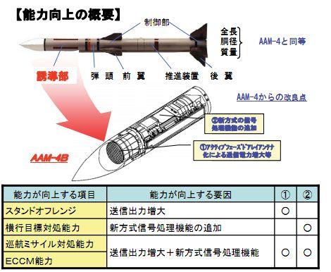 ロシア空軍、新型空対空ミサイルK 77Mを配備、同時に北方領土に関しての政治的なネット書き込みを法律で禁止進む中国の日本包囲網 defence health ajia %e6%97%a5%e6%9c%ac%e3%81%ae%e9%87%8c%e5%b1%b1 politics international netouyo