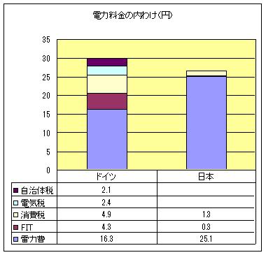 脱原発と戦後レジームの対立安倍首相、「原発ゼロでは年4兆円近い国富が海外流出」とまたもやデマ、小泉元首相を批判 defence economy health %e6%97%a5%e6%9c%ac%e3%81%ae%e9%87%8c%e5%b1%b1 %e6%94%bf%e7%ad%96%e3%83%bb%e7%9c%81%e5%ba%81 politics tepco %e3%83%a2%e3%83%a9%e3%83%ab%e3%83%8f%e3%82%b6%e3%83%bc%e3%83%89 %e3%82%b5%e3%82%a4%e3%82%a8%e3%83%b3%e3%82%b9