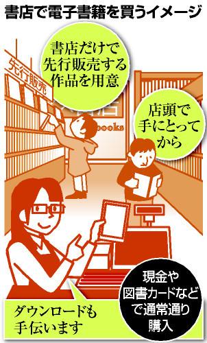 猿真似・剽窃すらできなくなった日本企業に明日はあるか?アマゾンに対抗、書店で電子書籍販売へ来春から13社のキチガイが肉弾特攻 %e8%b5%b7%e6%a5%ad %e8%a3%bd%e5%93%81 %e7%b5%8c%e5%96%b6 domestic economy